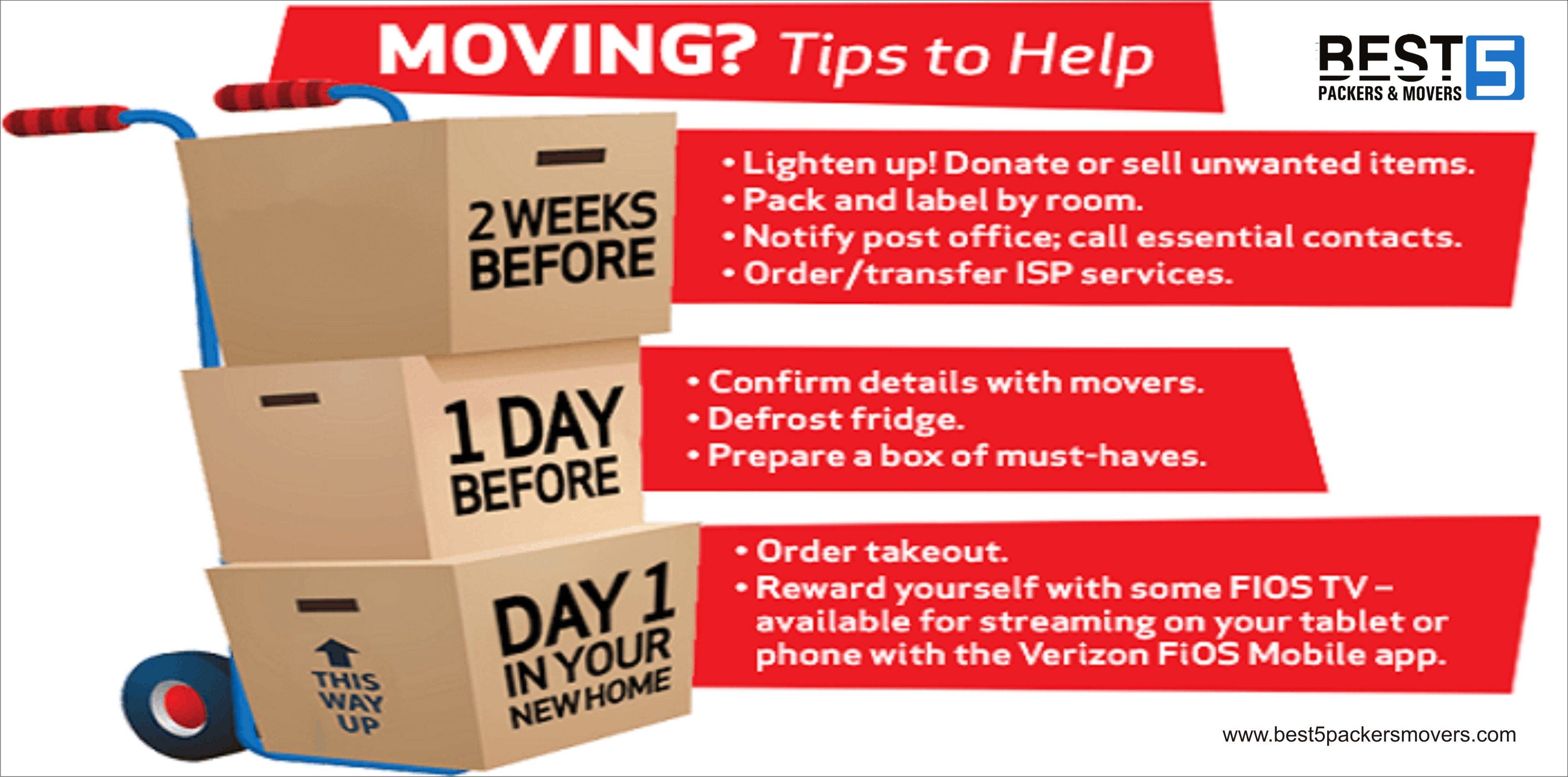 Moving House Soon? Here are some things you should be aware of.